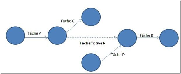 tache-fictive-PERT